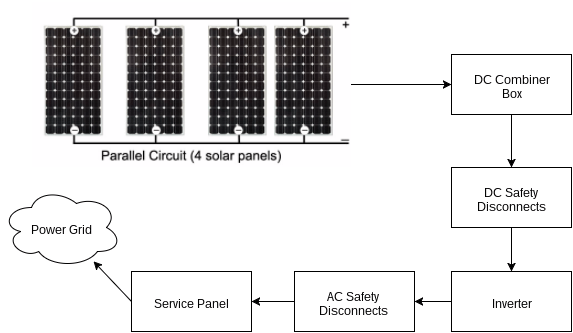 solar solar power diagram