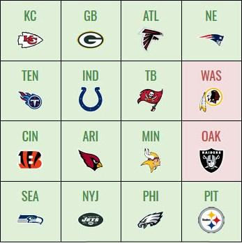Football Pools - NFL Pick\u0027em, Survivor, Maxout, Squares Gridiron Games