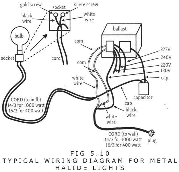 Wiring Diagram 240v - Best Place to Find Wiring and Datasheet Resources