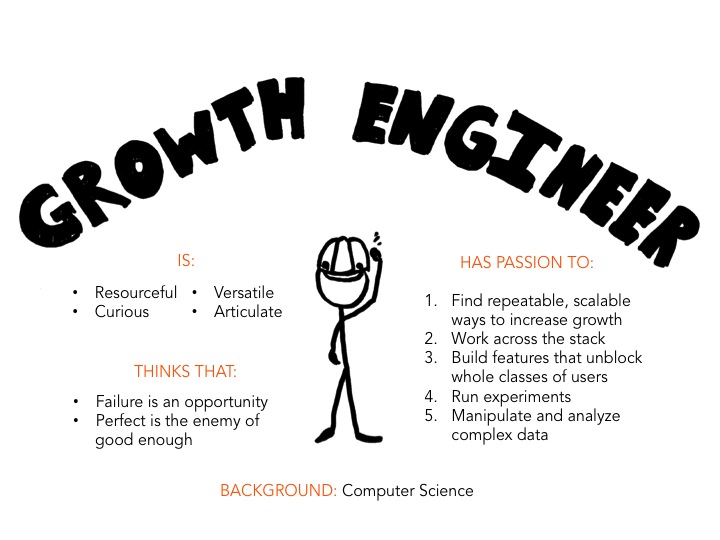 Growth Engineer Job Description Cheatsheet \u2013 Sylvia Ng