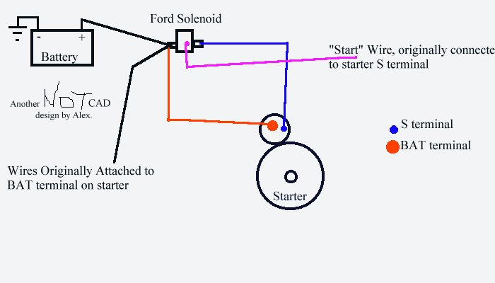 Pontiac Solenoid Wiring Diagram Electronic Schematics collections