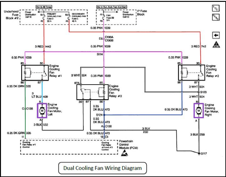 lots of wiring info/diagrams Grumpys Performance Garage