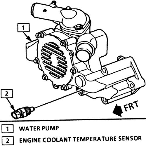 cooling off that c4 corvette Grumpys Performance Garage