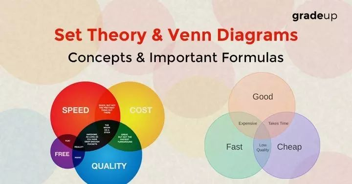 venn diagram set theory