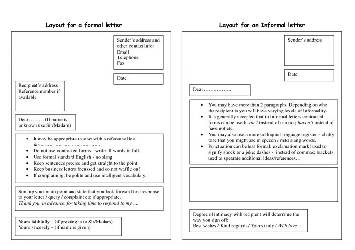 BOB Letter Writing Format for both Formal and Informal - letter writing format