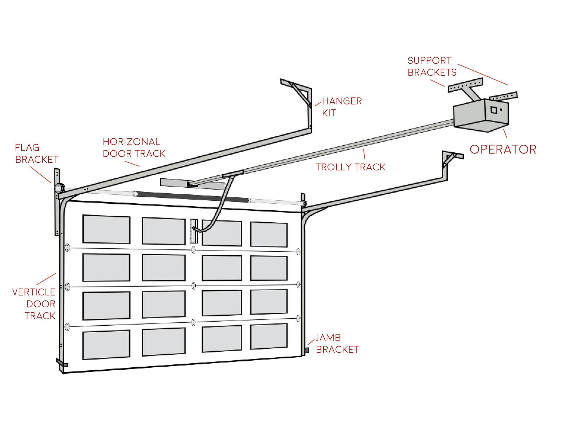 garage door opener sensor wiring besides craftsman garage door