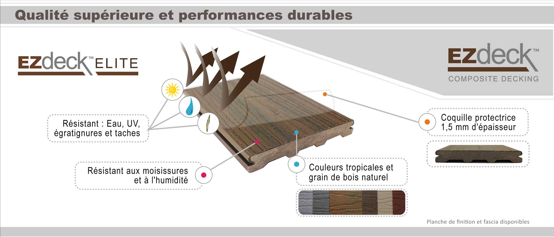 Terrasse Composite De Qualité Ezdeck Natural Black