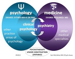 psychiatry psychology clinical psychology medical