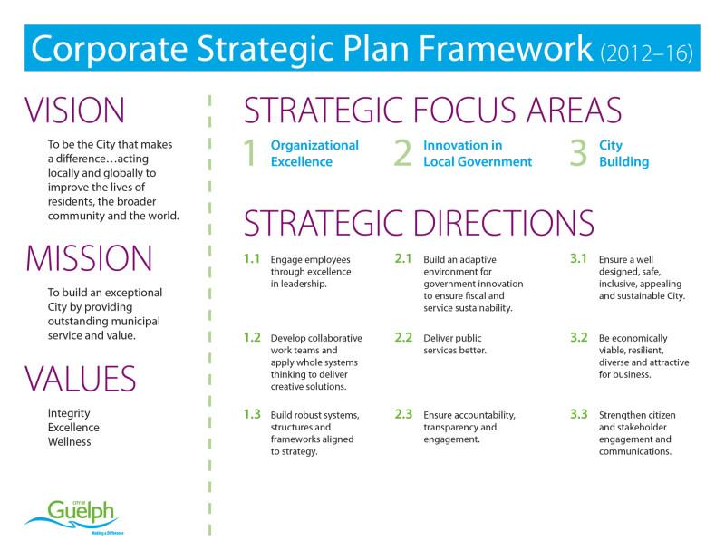 2012-2016 Corporate Strategic Plan - City of Guelph - strategic plan