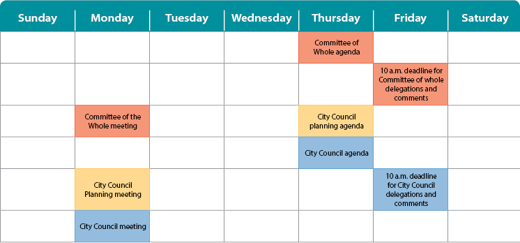 Speak or send comments to Council or Committee - City of Guelph