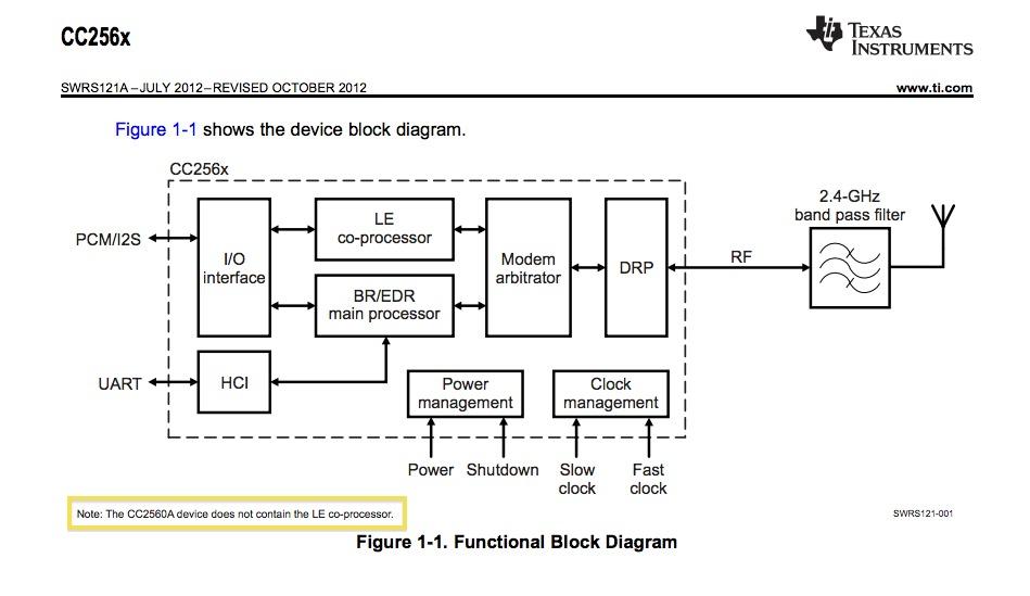 altimeter wiring diagram