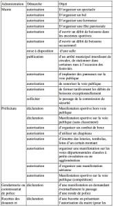 annexes-5