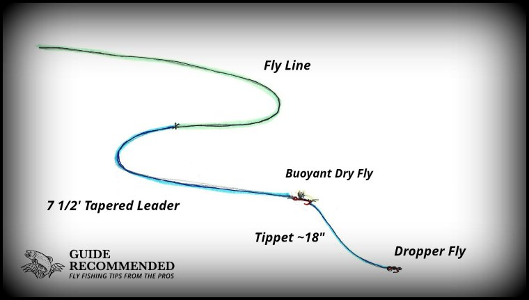 Mixing Dry and Wet ? Meet the Dry/Dropper Nymph Rig - Guide Recommended