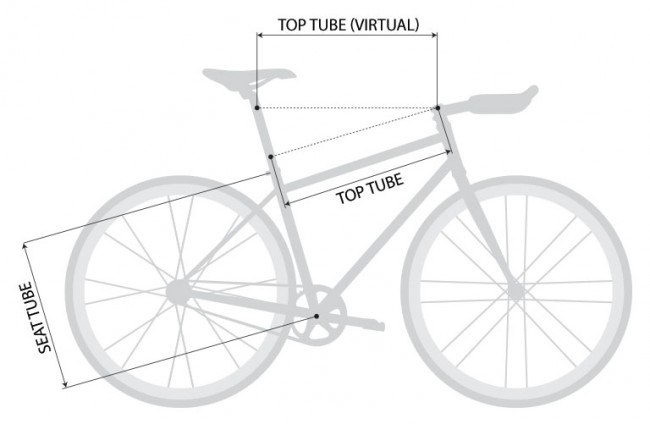 Wiggle bike size guide Wiggle Cycle Guides