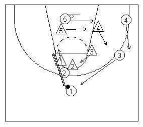 bowling lane diagram for coaching