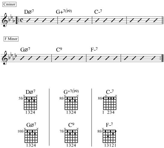 Minor 2-5-1 with Moveable Chord Shapes - Guitar Compass