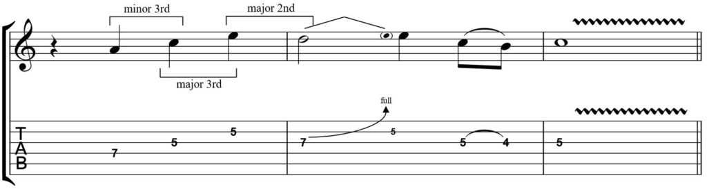 A Quick and Easy Guide to Guitar Intervals George\u0027s Corner