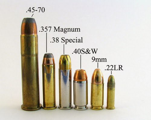 An Introduction To The 45 70 Rifle Cartridge Gun