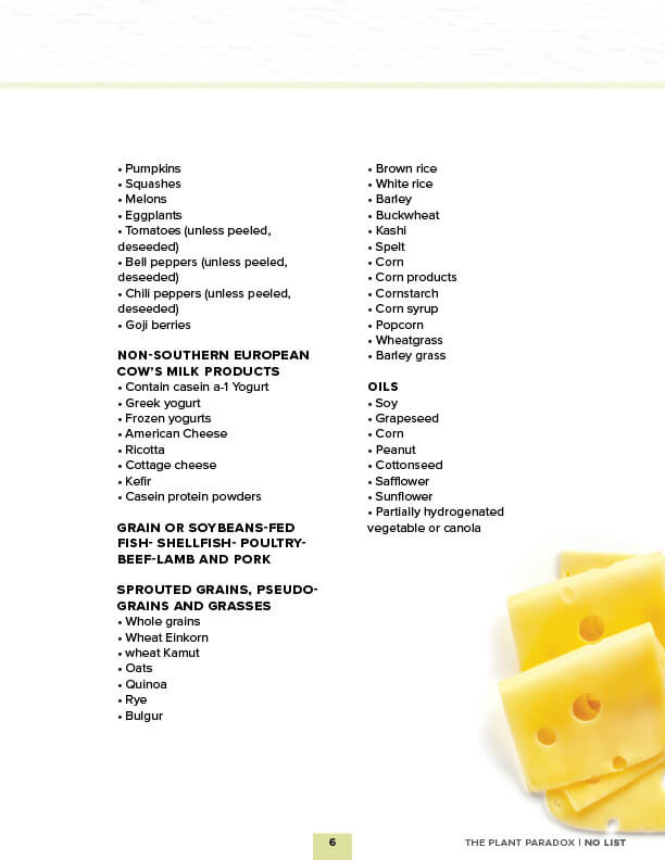 Dr Gundry Approved Foods (an easy, print-friendly list)