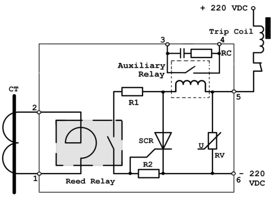 basic purpose of a relay