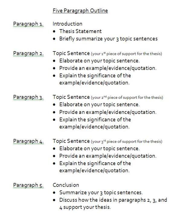 Introduction Paragraph To Argumentative Essay