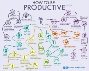 how productive people get stuff done