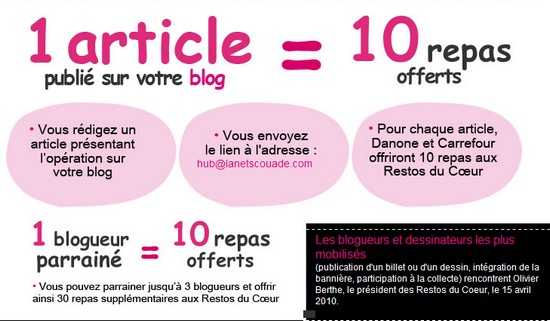 Opération 1 article = 10 repas offerts