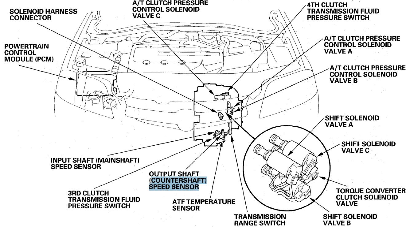 diagram on 04 acura mdx engine