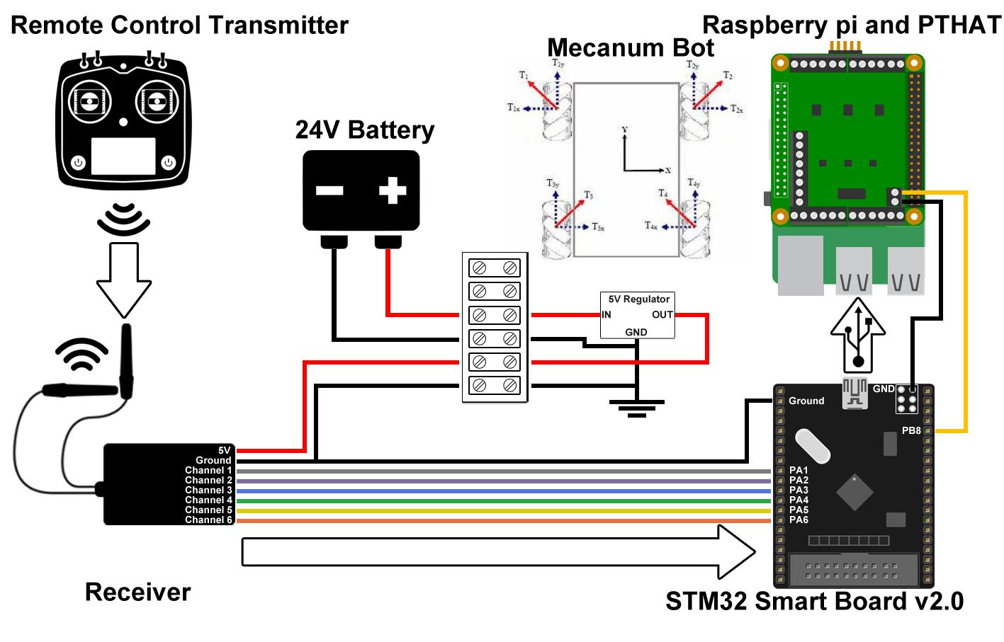trex 450 wiring diagram