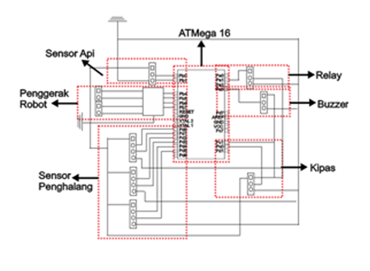 Fire Fighting Robot With Navigation Wall Following System - Hacksterio