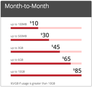 Rogers Flex Rate Plans for Mobile Hotspots and Sticks