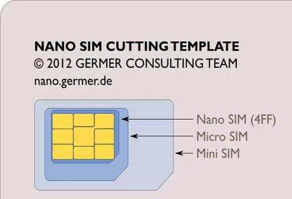 Nano SIM Template - PDF - micro sim template