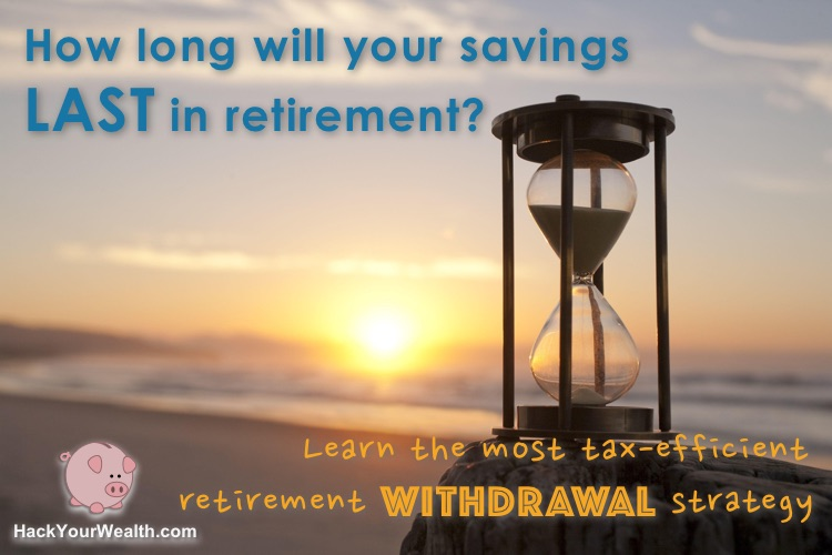 Retirement withdrawal calculator How long will your savings last in