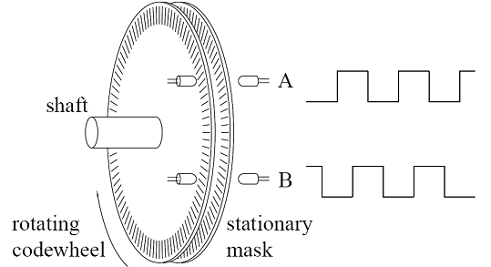 optical rotary encoder circuit diagram