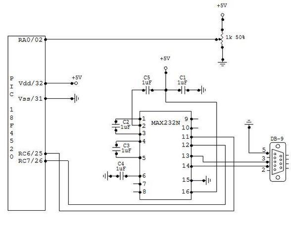 Serial communication with Matlab - Northwestern Mechatronics Wiki