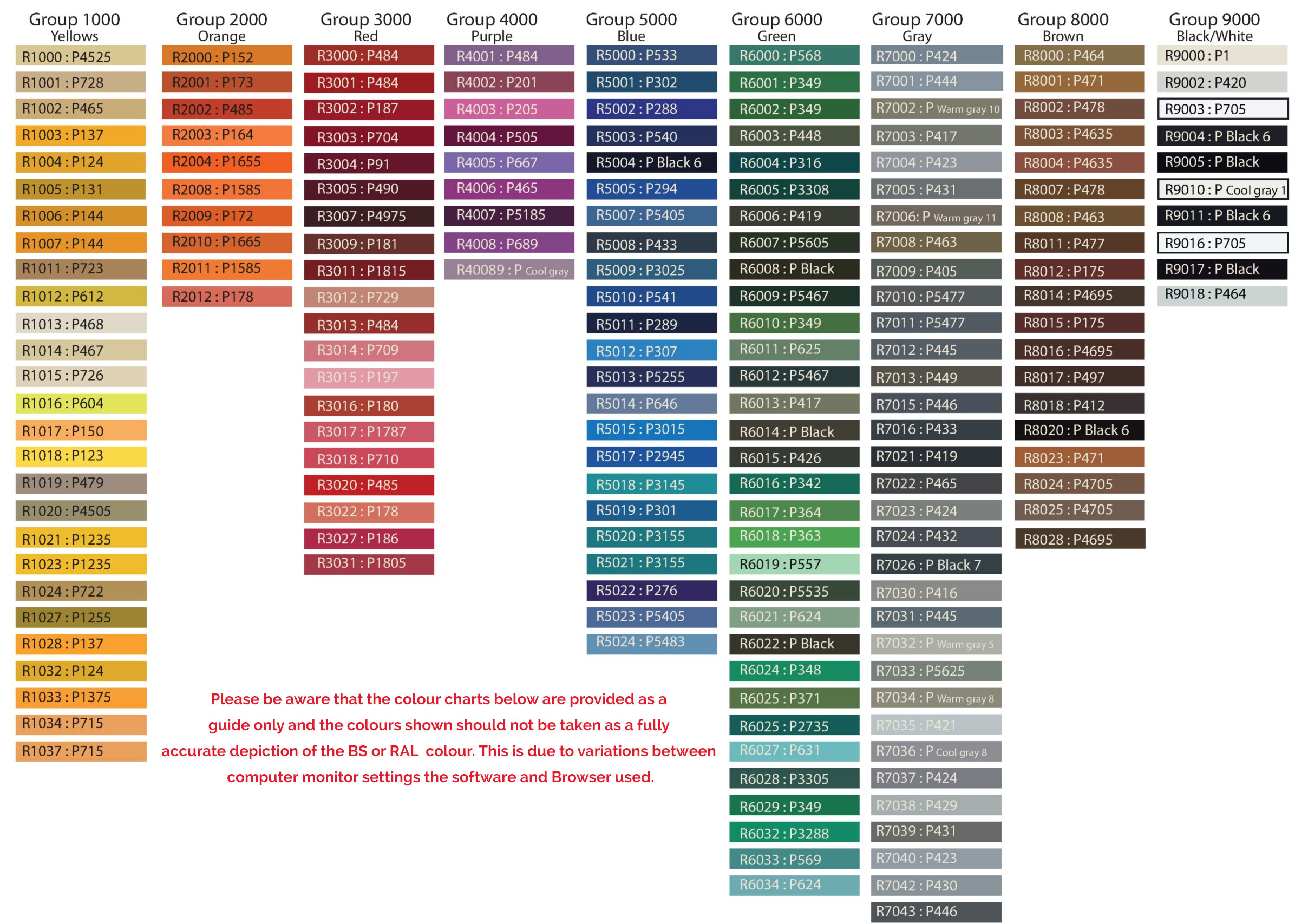 Ral Classic Colours Ral Ral Color Chart With Ral Beautiful Colorchart With