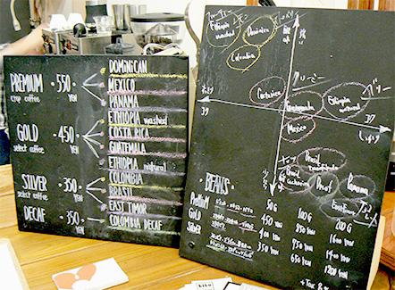 コーヒー豆の味の味覚表