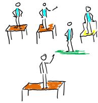 Frust & Konsequenz in der Abschlussklasse 1