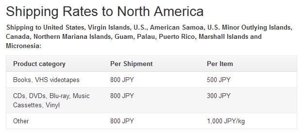 Amazon Japan shipping rates cost to United States