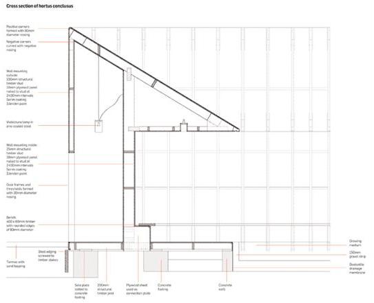 1696494_zumthor_serpentine_web_10jpg 544×441 pixels Architecture