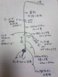12月1日(水)スミイカ乗合