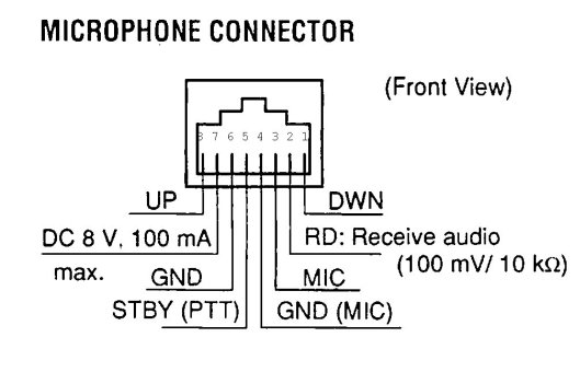 kenwood radio mic wiring diagram likewise kenwood ts 520 schematic