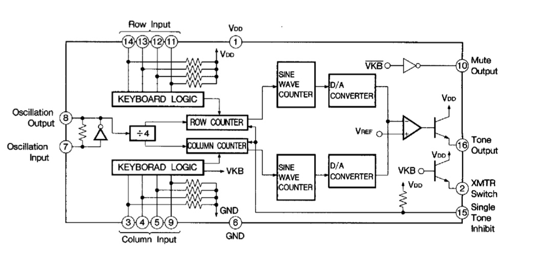 ic pinouts wiring diagram