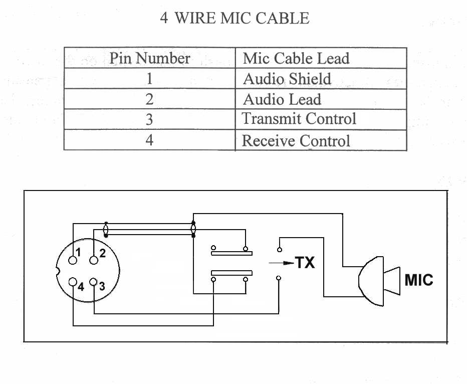 4 Pin Cb Mic Wiring Index listing of wiring diagrams
