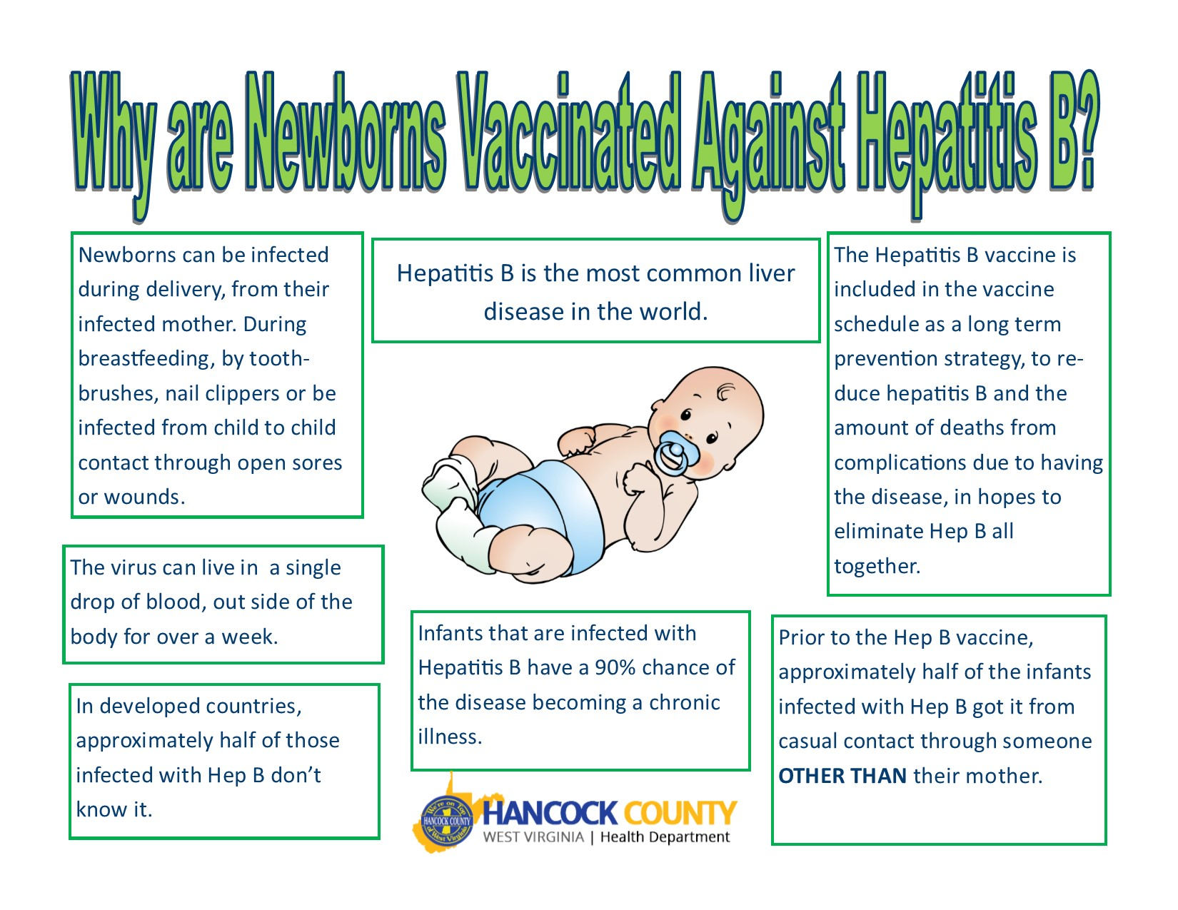 Newborn Infant With Fever Hancock County Health Department