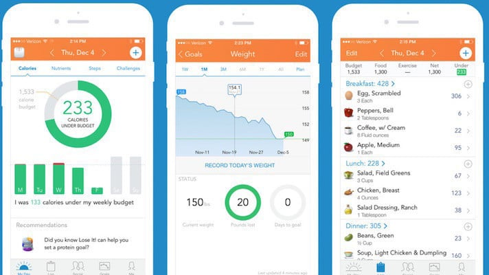 Best Weight Loss Apps For Your iPhone