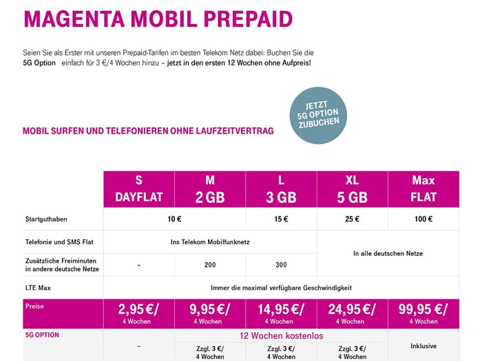 Checkliste App Android Telekom Prepaid Tarife: Bis Zu 5 Gb Lte & 5g-option