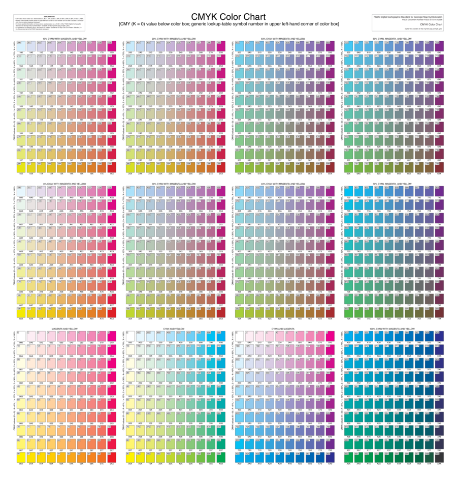 Ral Cmyk Cmyk Color Chart Edit Fill Sign Online Handypdf