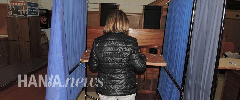 Εκλογές Κεντροαριστεράς | Νίκη για Γεννηματά, πρωτιά Ανδρουλάκη στην Κρήτη