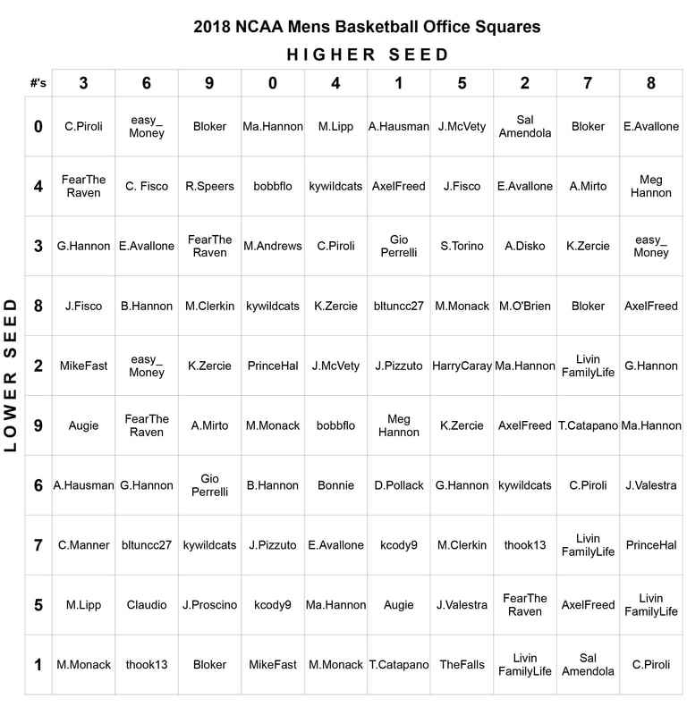 2018 NCAA COLLEGE BASKETBALL TOURNAMENT OFFICE SQUARES - Home - ncaa home office